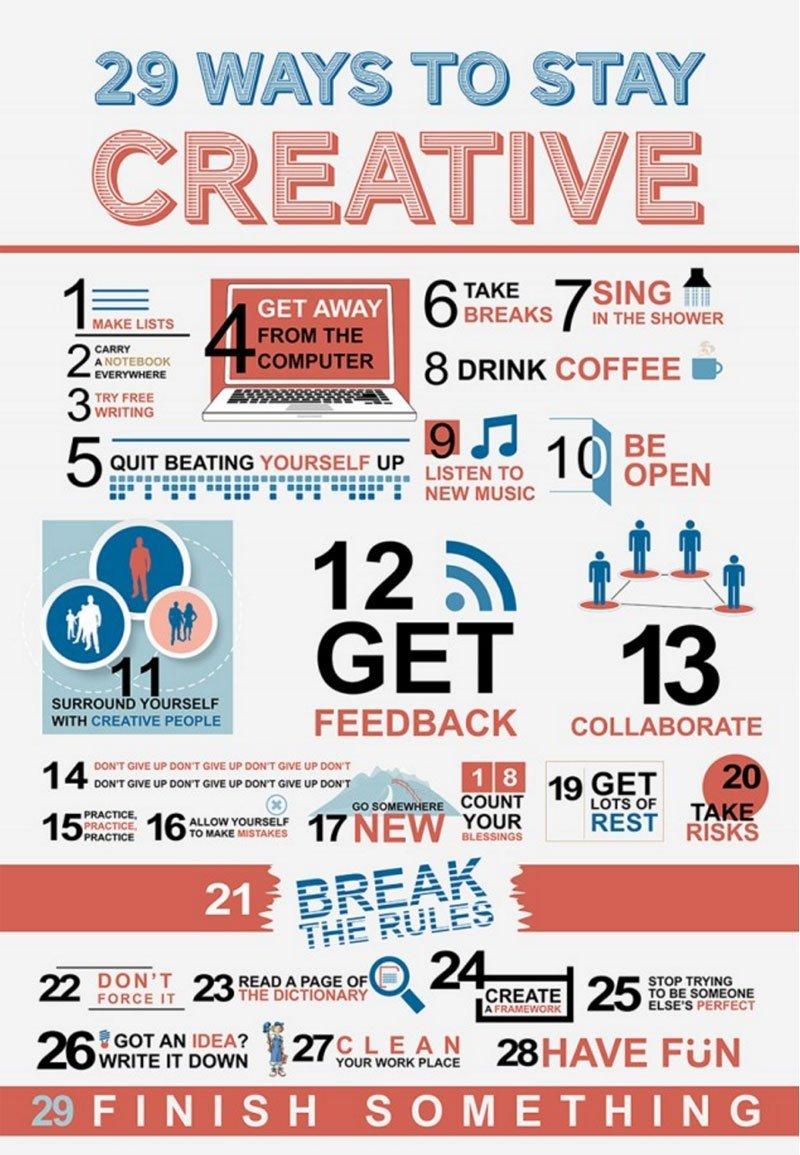 creativiteit boosters